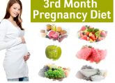 3rd Month Pregnancy Diet - Which Foods To Eat And Avoid?