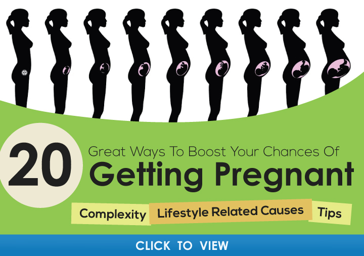 Tips on getting pregnant during ovulation