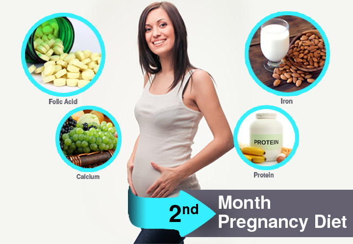 2nd month pregnancy diet which foods to eat and avoid