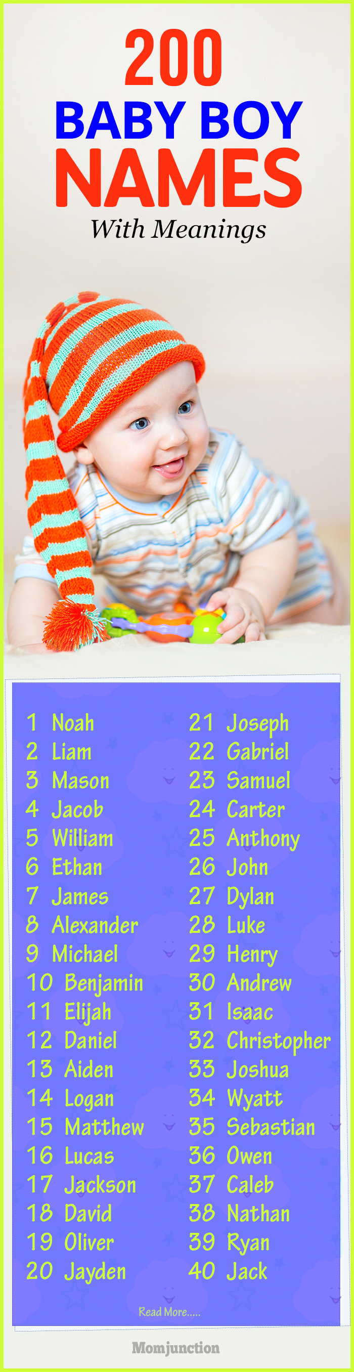200 Most Popular Baby ... Baby Boy Names