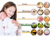 5 Healthy Food Options For New Moms After Delivery