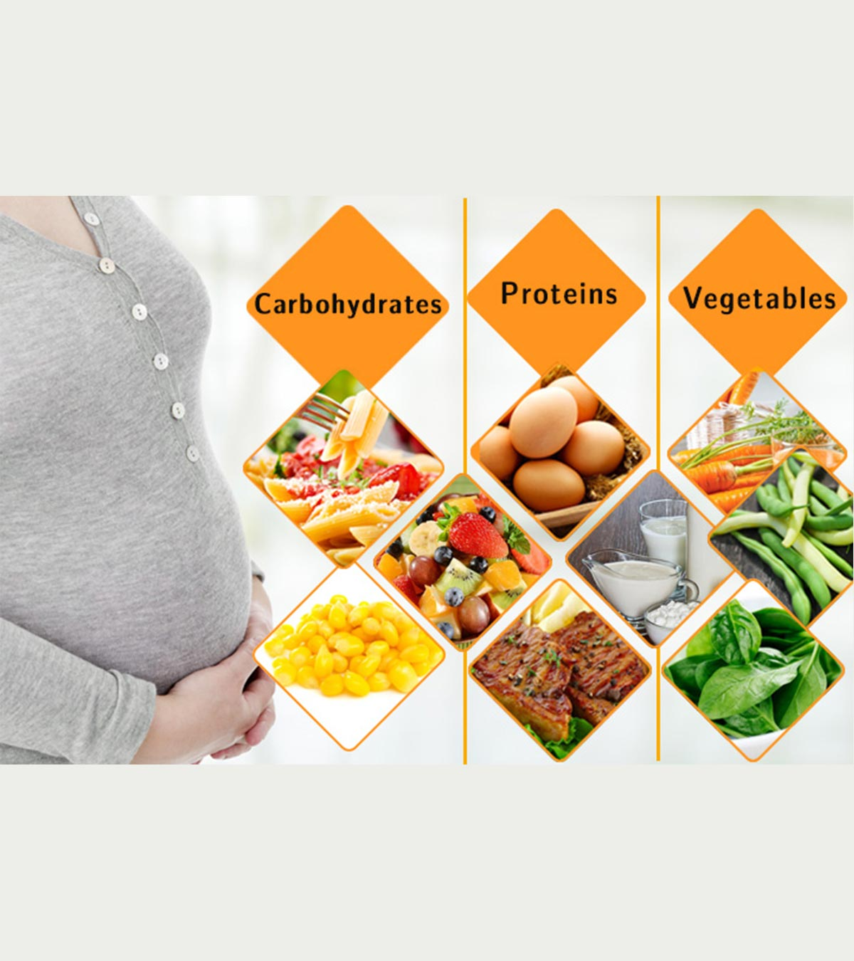 diet from 7th month of pregnancy