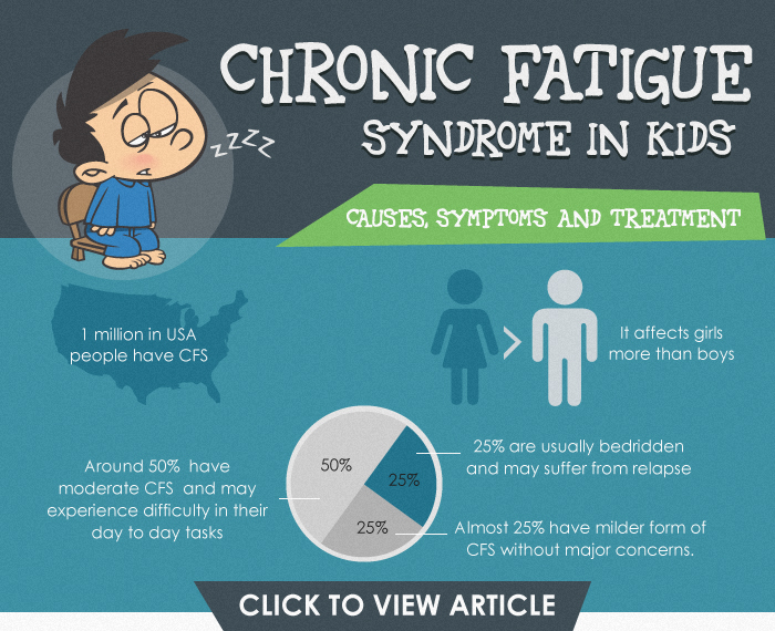 Chronic-Fatigue-Syndrome-In-Kids_colour_final-draft_thumb