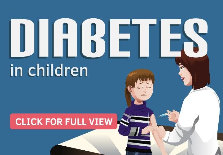 Diabetes-in-Children