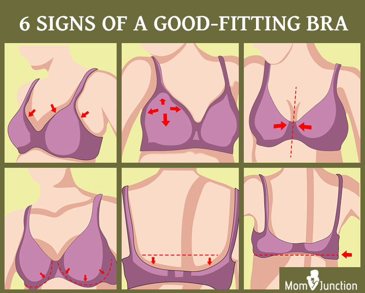 SIGNS OF A WELL-FITTING BRA