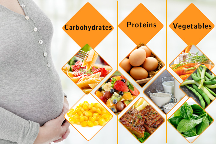 pregnancy in food charts: 6th month of pregnancy diet which foods to eat avoid
