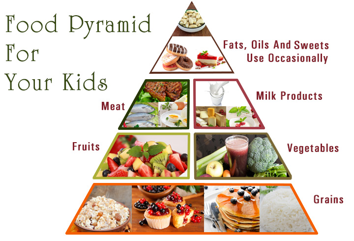 the concept of pyramid packaging of milk essay