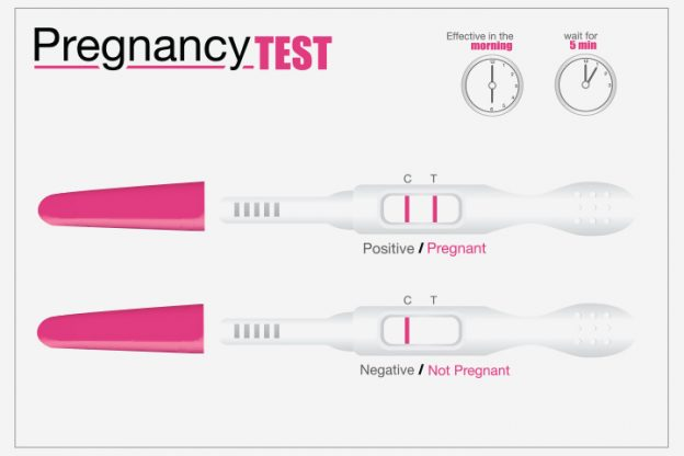 10 simple steps to do accurate urine pregnancy test at home