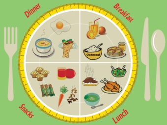 Pregnancy Diet: Sample Chart And General Dietary Guidelines