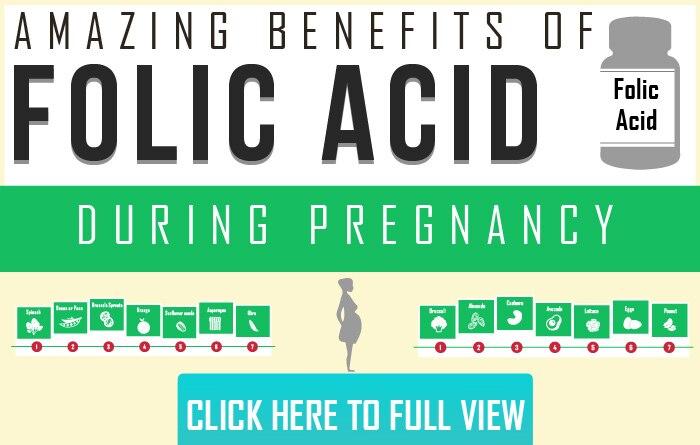 Folic Acid During Pregnancy