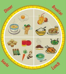 Here-Is-A-Sample-Diet-Chart-For-Pregnant-Women1