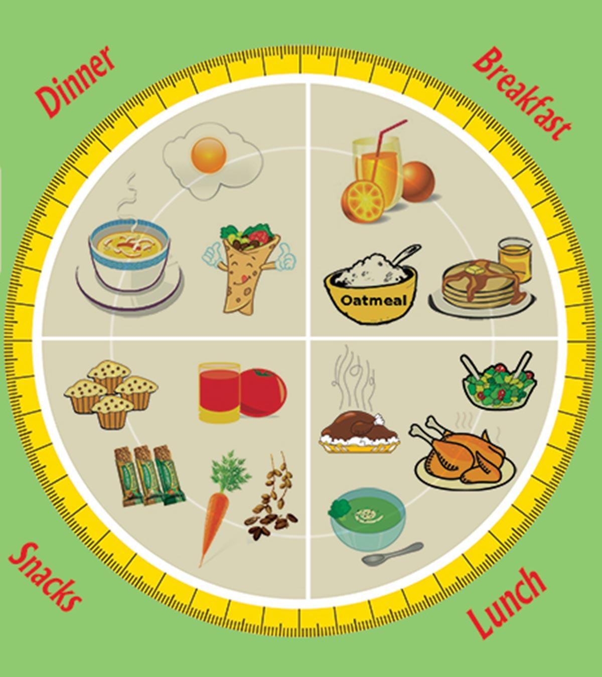 Best diet plan for weight loss in a month in urdu