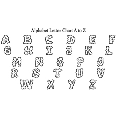 Alphabet Letter Chart A to Z Coloring Pages