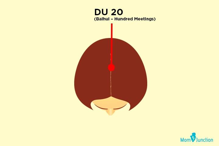 DU 20 (Baihui – Hundred Meetings)