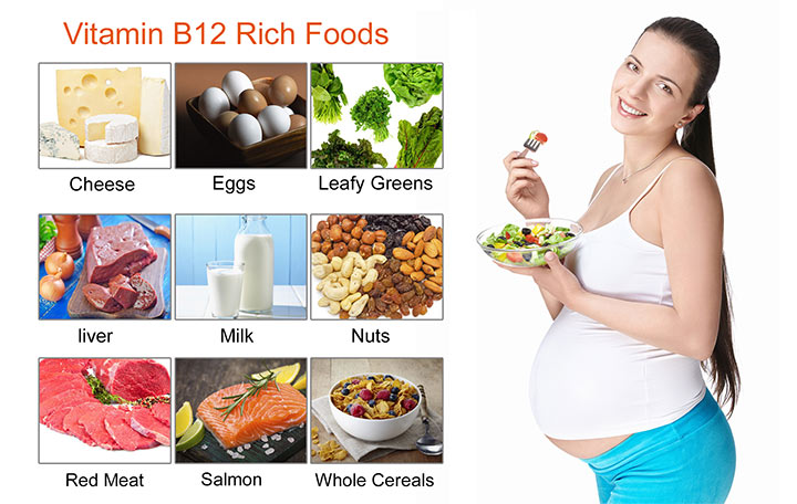What Does Vitamin B12 Do For Pregnancy