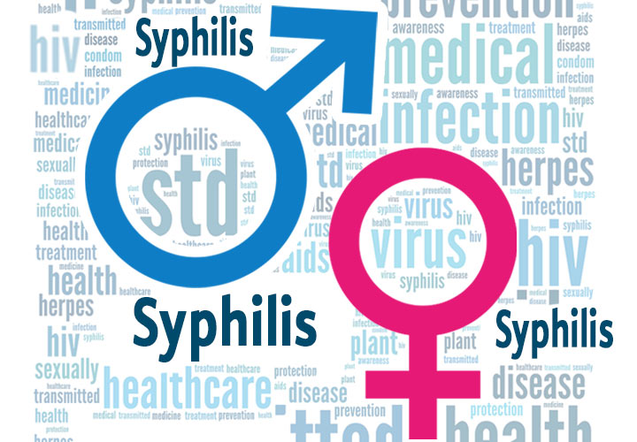audit of syphilis screening in pregnancy Screening for syphilis in pregnancy external review against programme appraisal criteria for the uk national screening committee (uk nsc) version: 1.