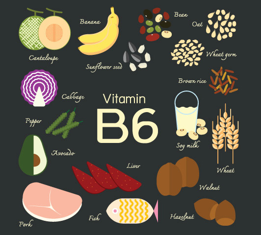 Vitamin B Complex During Pregnancy - Vitamin B6