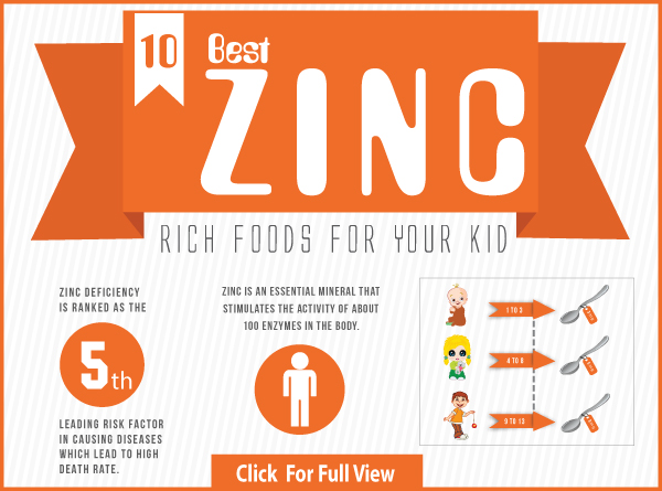 15 Incredible Benefits of Zinc Organic Facts