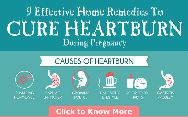 Heartburn During Pregnancy: Symptoms, Causes & Remedies