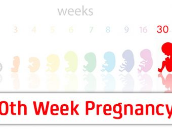 30th Week Pregnancy: Symptoms, Baby Development And Bodily Changes