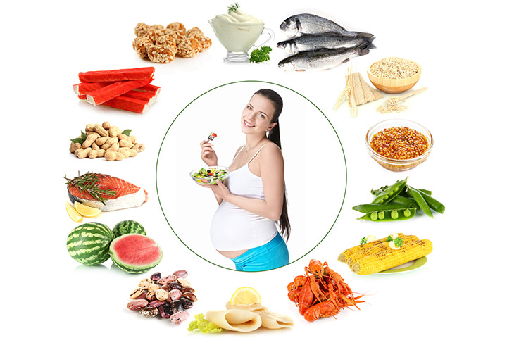 Checklist of Foods to Avoid During Pregnancy FoodSafetygov