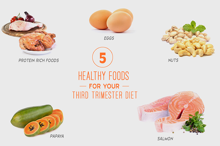 5 healthy foods for your third trimester diet, Human Body