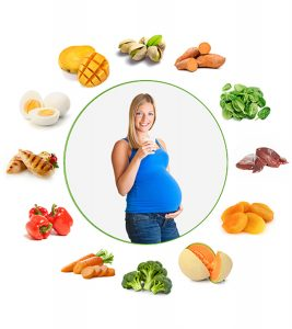 Vitamin A During Pregnancy Why And How Much Do You Need
