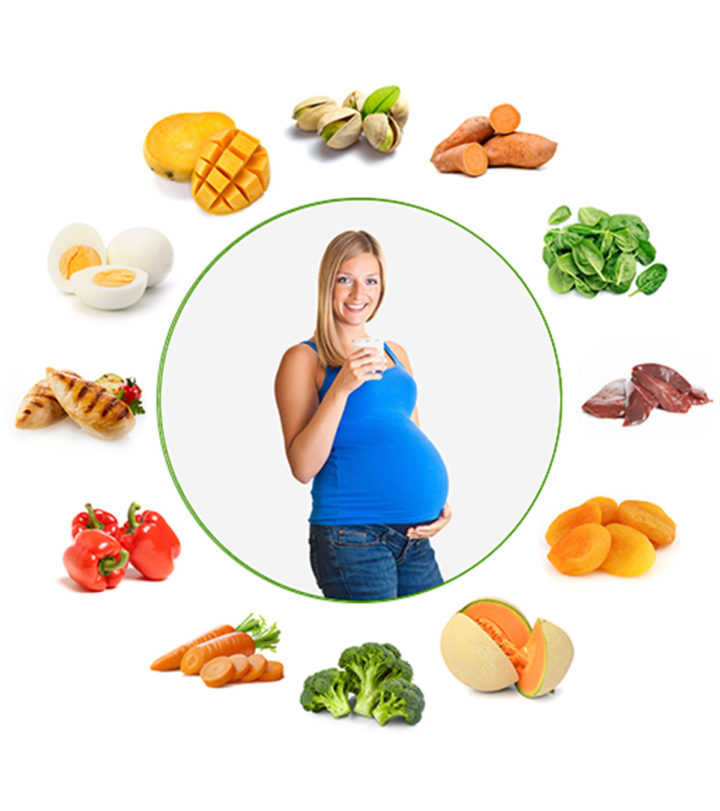 vitamin a during pregnancy