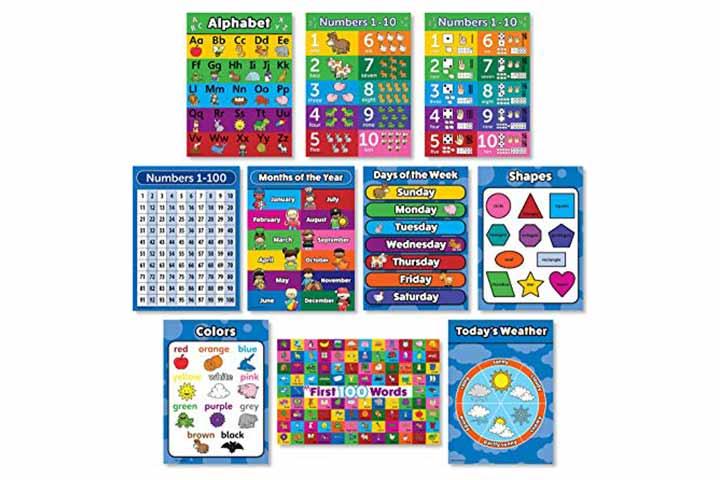 Toddler Learning Poster Kit