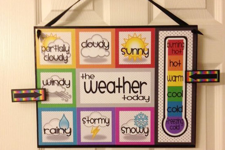 Make A Weather Wall