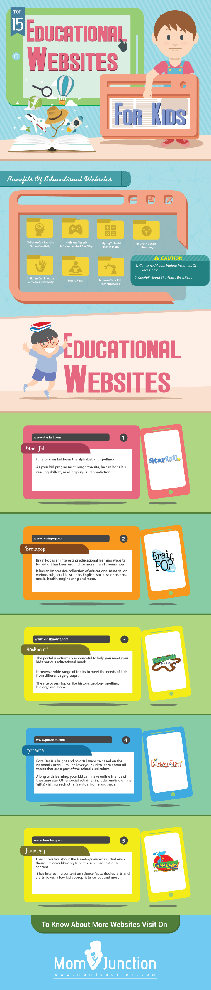 Top 15 Educational Websites For Kids