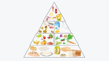 Balanced-Diet-Chart