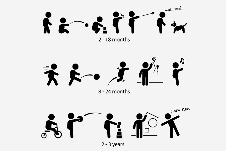 Child's Motor Development
