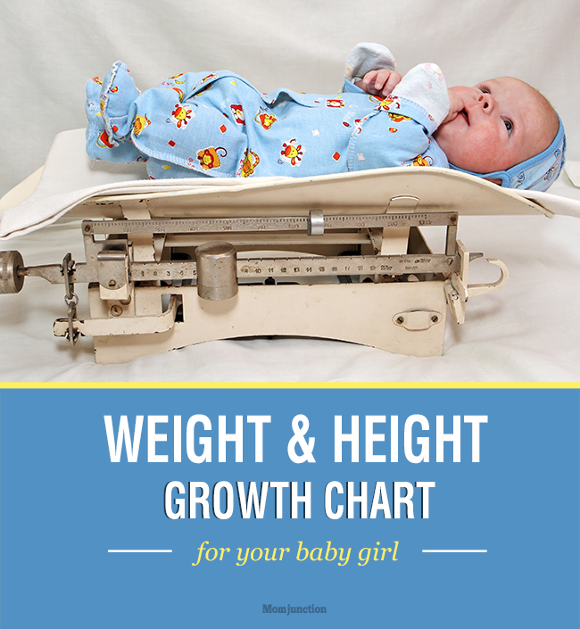 Doc736568 Baby Development Chart The 25 best ideas about – Baby Development Chart