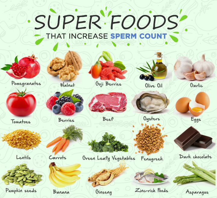 20 Fertility Foods That Increase Sperm Count And Semen Volume