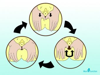 How To Do Perineal Massage?