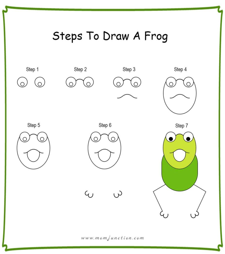 How To Draw A Frog For Kids Step By Step Tutorial