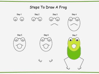 7 Easy Steps To Draw A Frog For Kids