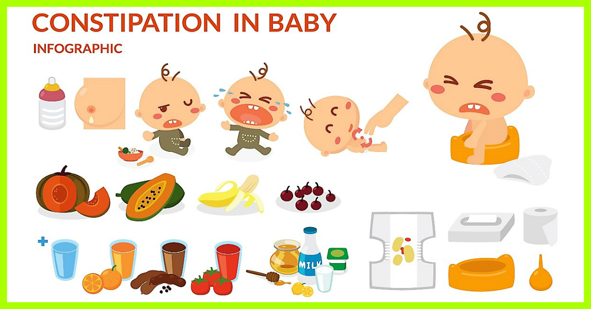 Constipation In Babies Signs Causes And Effective Home Remedies