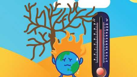 Global Warming & Climate Change For Children