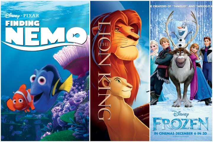 Top 25 Kids Animated Movies
