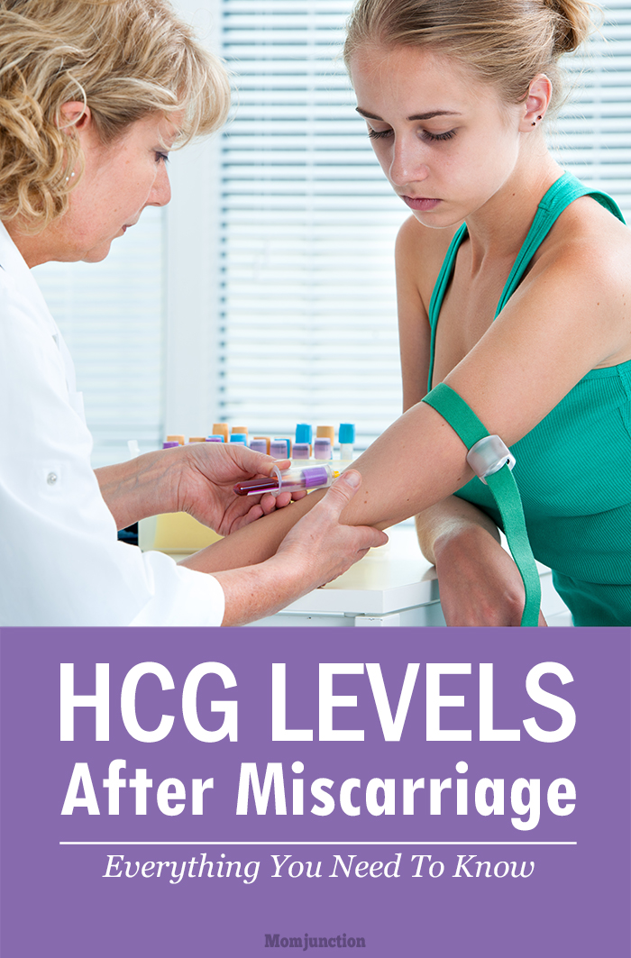 HCG Levels After Miscarriage - Everything You Need To Know