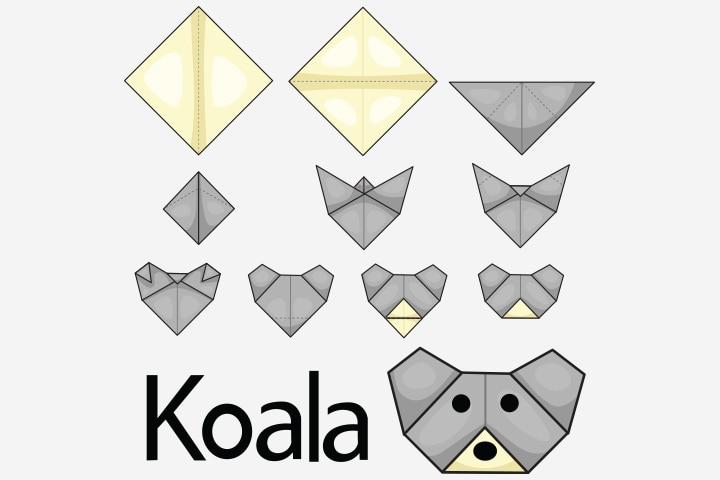 Paper Koala Craft  sc 1 st  MomJunction & 10 Top Koala Crafts For Preschoolers