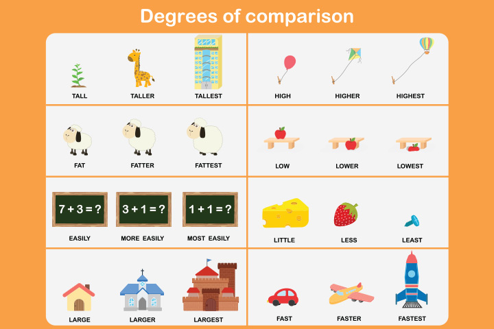 English Worksheets For Kids - Degrees-Of-Comparison Worksheet
