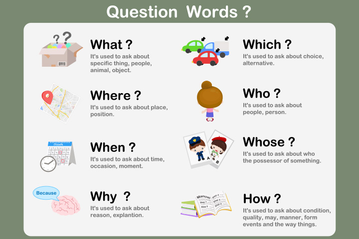 English Worksheets For Kids - Question Words Worksheet