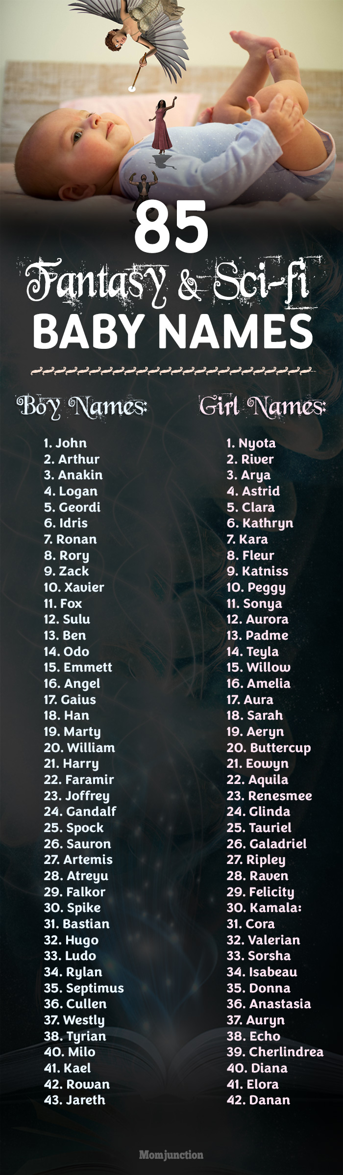 85 Fantasy And Sci-Fi Baby Names For Boys And Girls