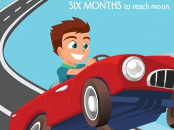 15 Fun Facts About Cars For Kids