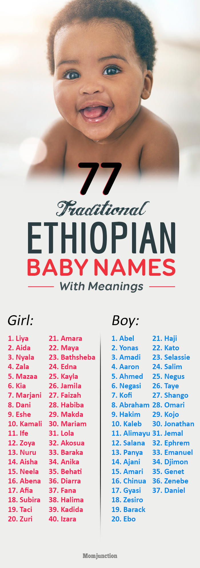 77 Traditional Ethiopian Baby Names With Meanings