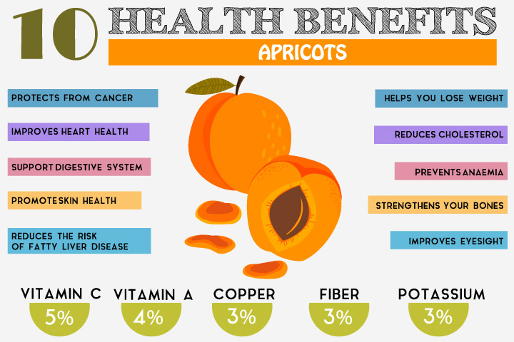 Apricots For Your Baby - Health-Benefits