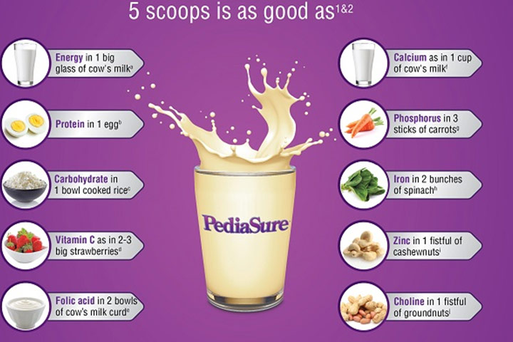 Five scoops of PediaSure is as good as